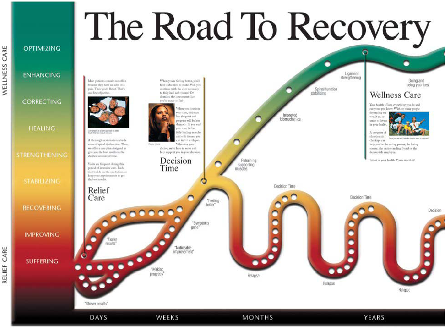 Road_to_Recovery.png
